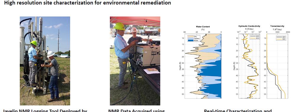 NMR Logging Through Geoprobe® Direct Push Tooling