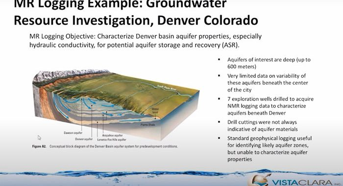 Application Spotlight: Denver CO uses magnetic resonance to manage aquifer storage and recovery (ASR)
